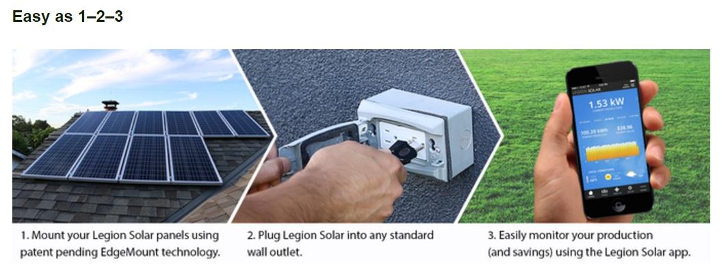 Solar Energy Savings Calculator Long Island Ny