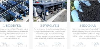 waste, rifiuti, startup, italia, made in Italy, USA, biofuels, biotechnologies, biotecnologie, ingegneria, biocombustibili, chimica, close-up engineering